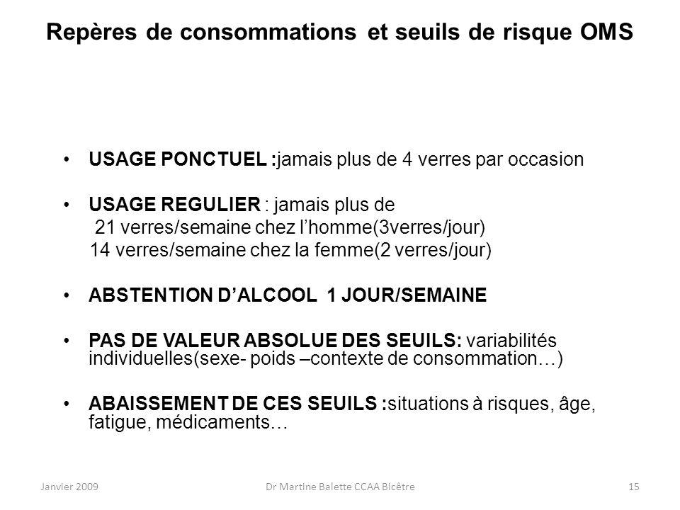 Janvier 2009Dr Martine Balette CCAA Bicêtre15 Repères de consommations et seuils de risque OMS USAGE PONCTUEL :jamais plus de 4 verres par occasion US