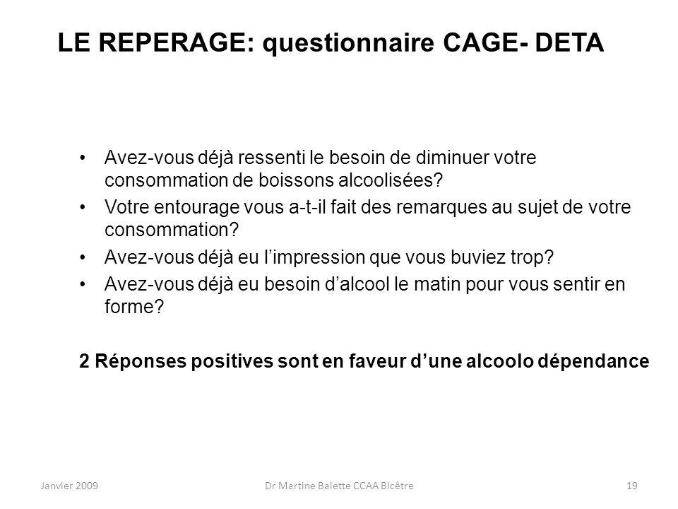 Janvier 2009Dr Martine Balette CCAA Bicêtre19 LE REPERAGE: questionnaire CAGE- DETA Avez-vous déjà ressenti le besoin de diminuer votre consommation d