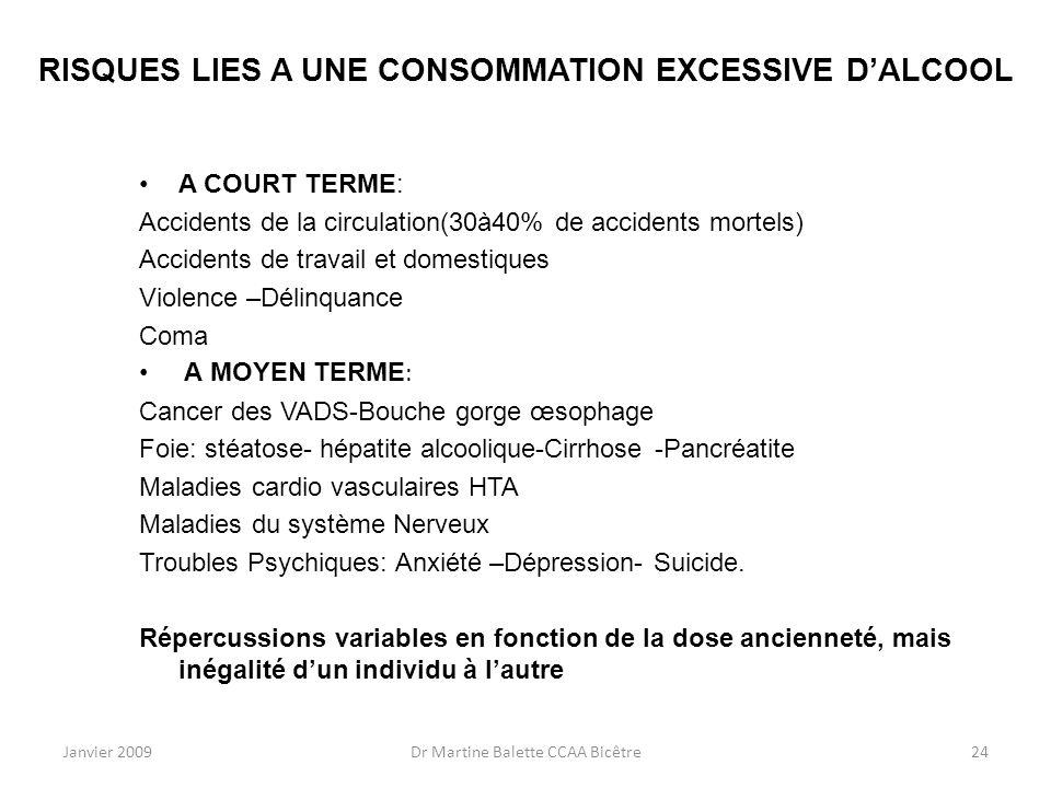 Janvier 2009Dr Martine Balette CCAA Bicêtre24 RISQUES LIES A UNE CONSOMMATION EXCESSIVE DALCOOL A COURT TERME: Accidents de la circulation(30à40% de a