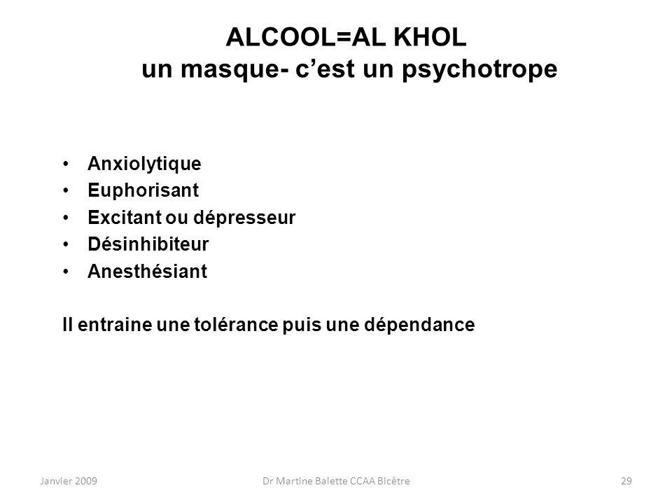 Janvier 2009Dr Martine Balette CCAA Bicêtre29 ALCOOL=AL KHOL un masque- cest un psychotrope Anxiolytique Euphorisant Excitant ou dépresseur Désinhibit