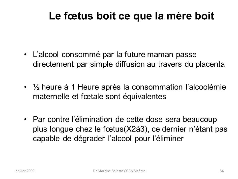 Janvier 2009Dr Martine Balette CCAA Bicêtre34 Le fœtus boit ce que la mère boit Lalcool consommé par la future maman passe directement par simple diff