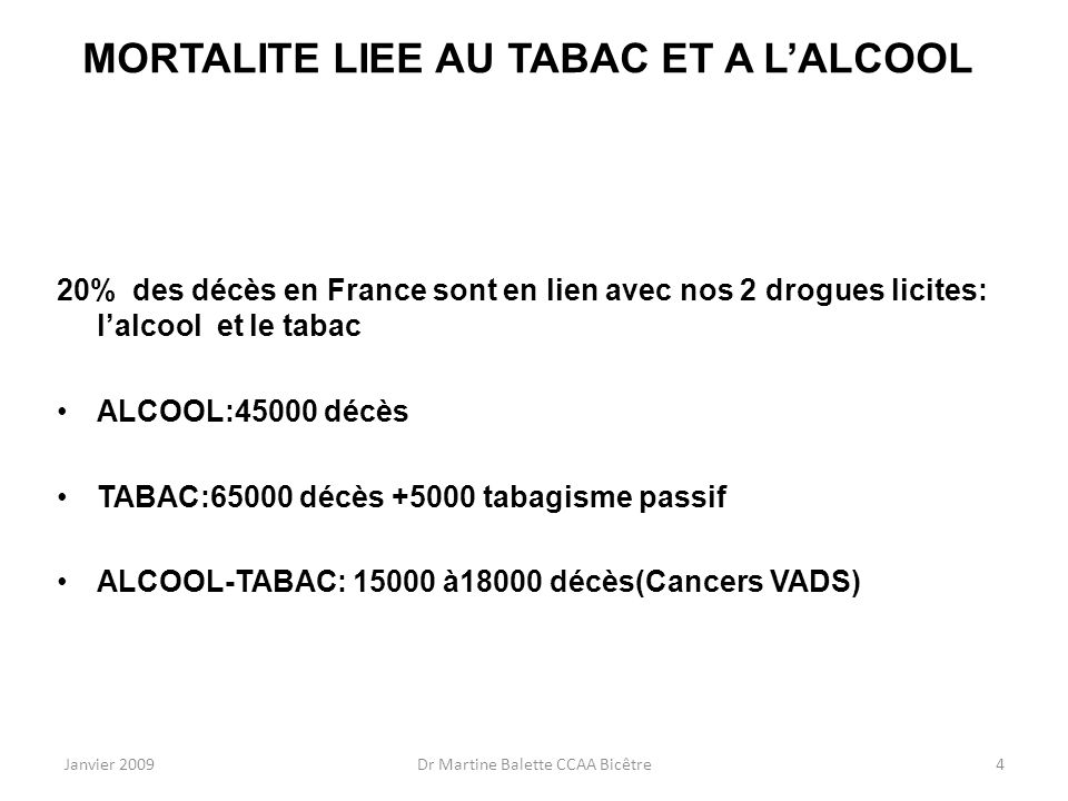 Janvier 2009Dr Martine Balette CCAA Bicêtre4 MORTALITE LIEE AU TABAC ET A LALCOOL 20% des décès en France sont en lien avec nos 2 drogues licites: lal