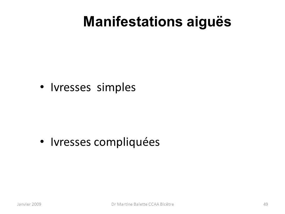 Janvier 2009Dr Martine Balette CCAA Bicêtre49 Manifestations aiguës Ivresses simples Ivresses compliquées