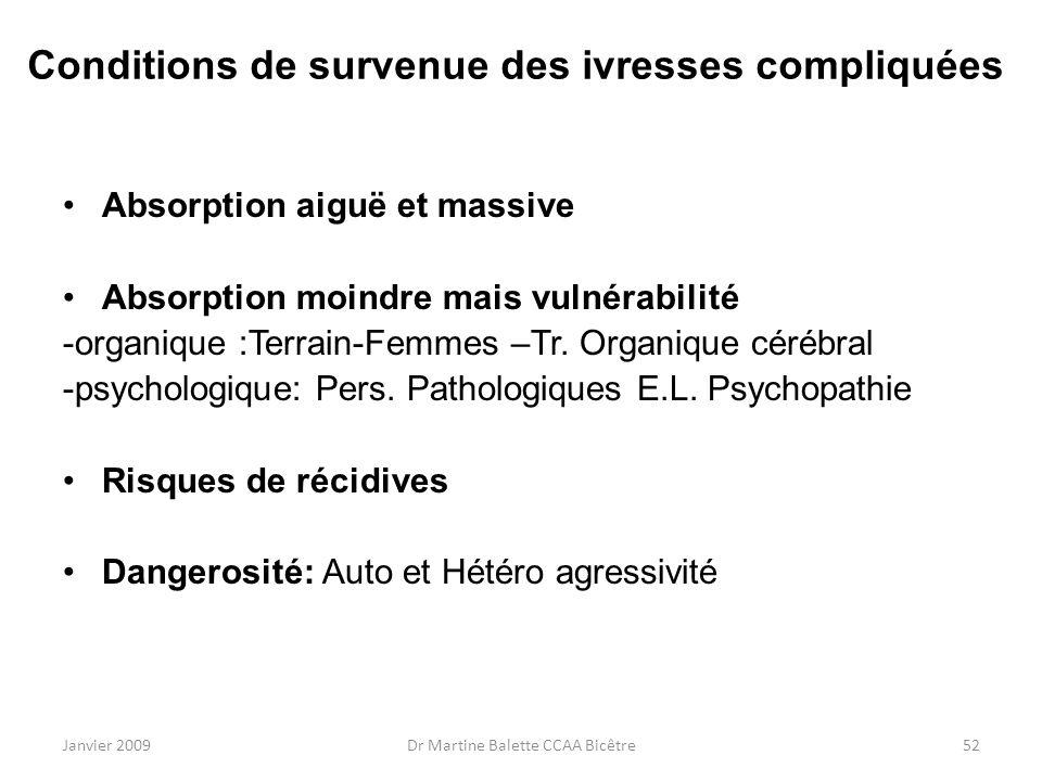 Janvier 2009Dr Martine Balette CCAA Bicêtre52 Conditions de survenue des ivresses compliquées Absorption aiguë et massive Absorption moindre mais vuln