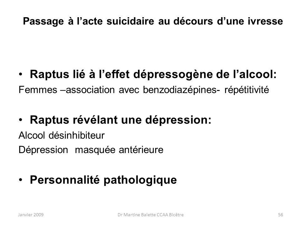 Janvier 2009Dr Martine Balette CCAA Bicêtre56 Passage à lacte suicidaire au décours dune ivresse Raptus lié à leffet dépressogène de lalcool: Femmes –