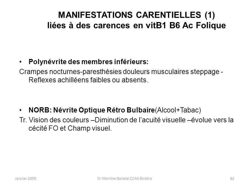 Janvier 2009Dr Martine Balette CCAA Bicêtre62 MANIFESTATIONS CARENTIELLES (1) liées à des carences en vitB1 B6 Ac Folique Polynévrite des membres infé