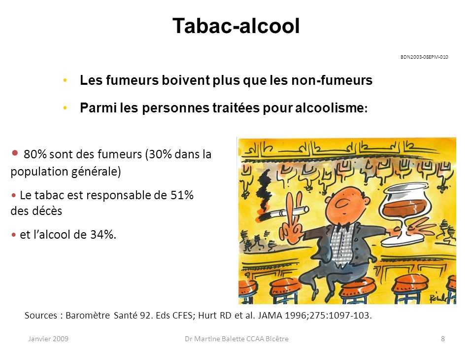 Janvier 2009Dr Martine Balette CCAA Bicêtre8 Tabac-alcool Les fumeurs boivent plus que les non-fumeurs Parmi les personnes traitées pour alcoolisme :