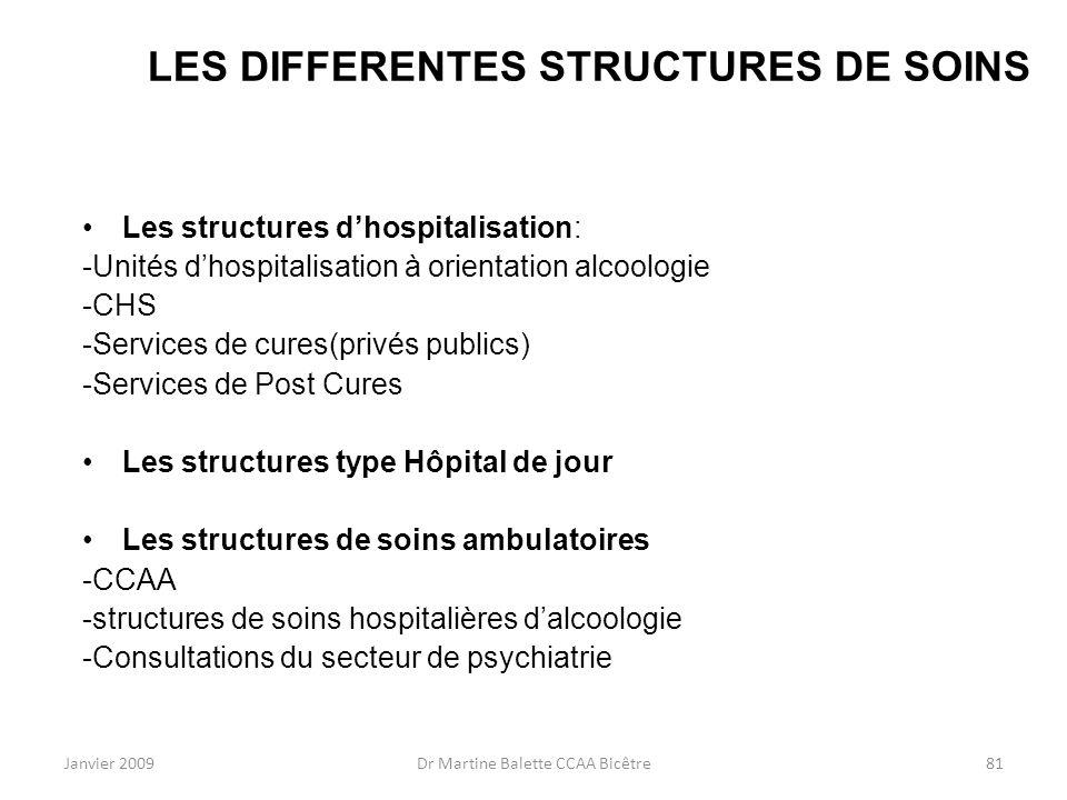 Janvier 2009Dr Martine Balette CCAA Bicêtre81 LES DIFFERENTES STRUCTURES DE SOINS Les structures dhospitalisation: -Unités dhospitalisation à orientat