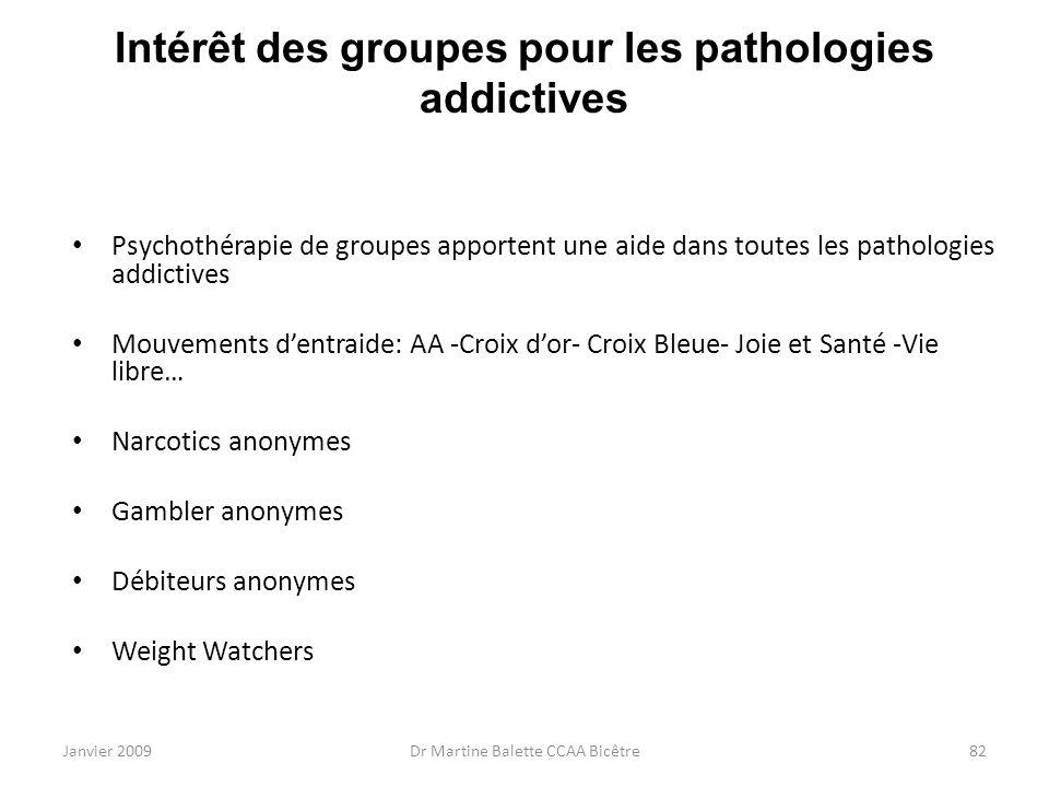 Janvier 2009Dr Martine Balette CCAA Bicêtre82 Intérêt des groupes pour les pathologies addictives Psychothérapie de groupes apportent une aide dans to