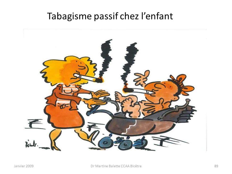 Janvier 2009Dr Martine Balette CCAA Bicêtre89 Dessin Pécub 9 Tabagisme passif chez lenfant