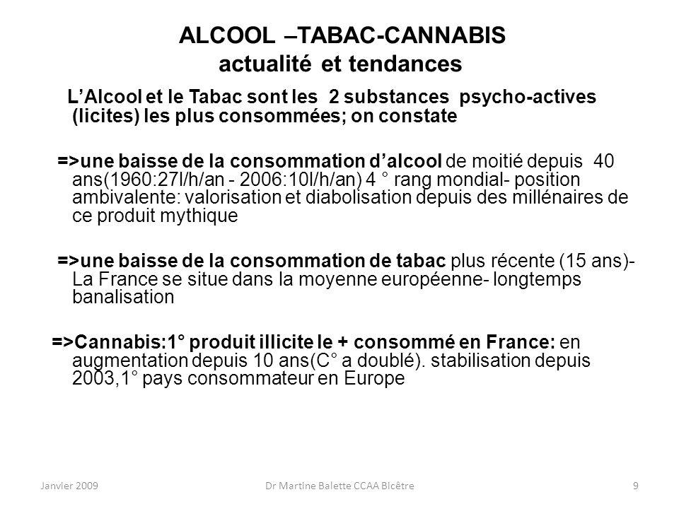 Janvier 2009Dr Martine Balette CCAA Bicêtre9 ALCOOL –TABAC-CANNABIS actualité et tendances LAlcool et le Tabac sont les 2 substances psycho-actives (l