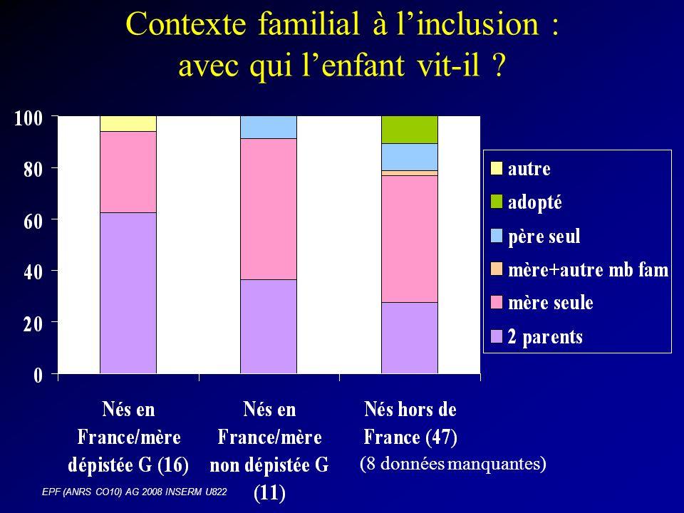 EPF (ANRS CO10) AG 2008 INSERM U822 Contexte familial à linclusion : avec qui lenfant vit-il .