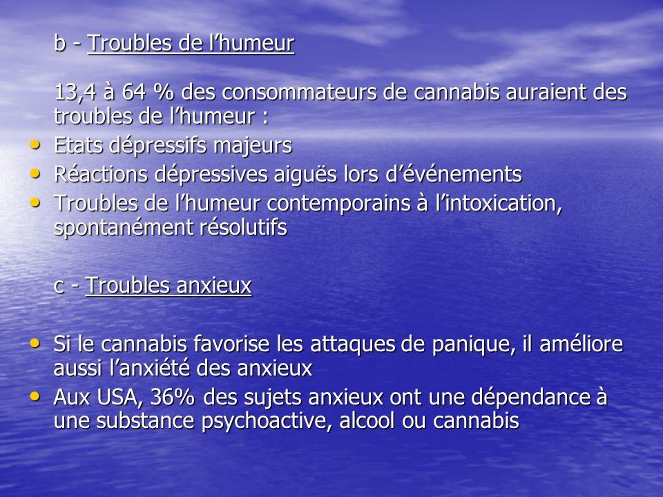 b - Troubles de lhumeur 13,4 à 64 % des consommateurs de cannabis auraient des troubles de lhumeur : Etats dépressifs majeurs Etats dépressifs majeurs