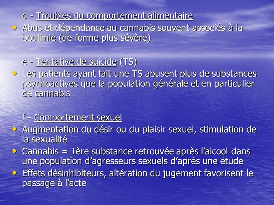 d - Troubles du comportement alimentaire Abus et dépendance au cannabis souvent associés à la boulimie (de forme plus sévère) Abus et dépendance au ca