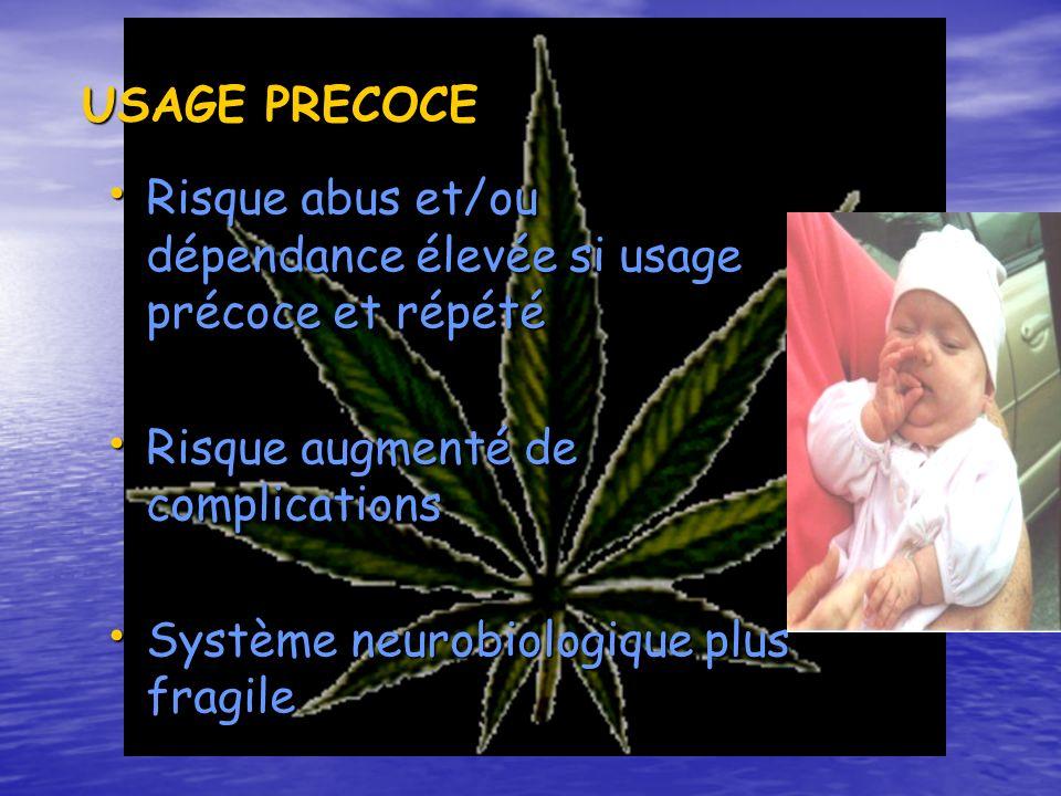 USAGE PRECOCE Risque abus et/ou dépendance élevée si usage précoce et répété Risque abus et/ou dépendance élevée si usage précoce et répété Risque aug
