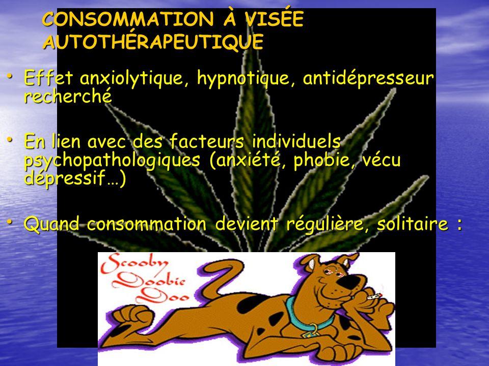 CONSOMMATION À VISÉE AUTOTHÉRAPEUTIQUE Effet anxiolytique, hypnotique, antidépresseur recherché Effet anxiolytique, hypnotique, antidépresseur recherc