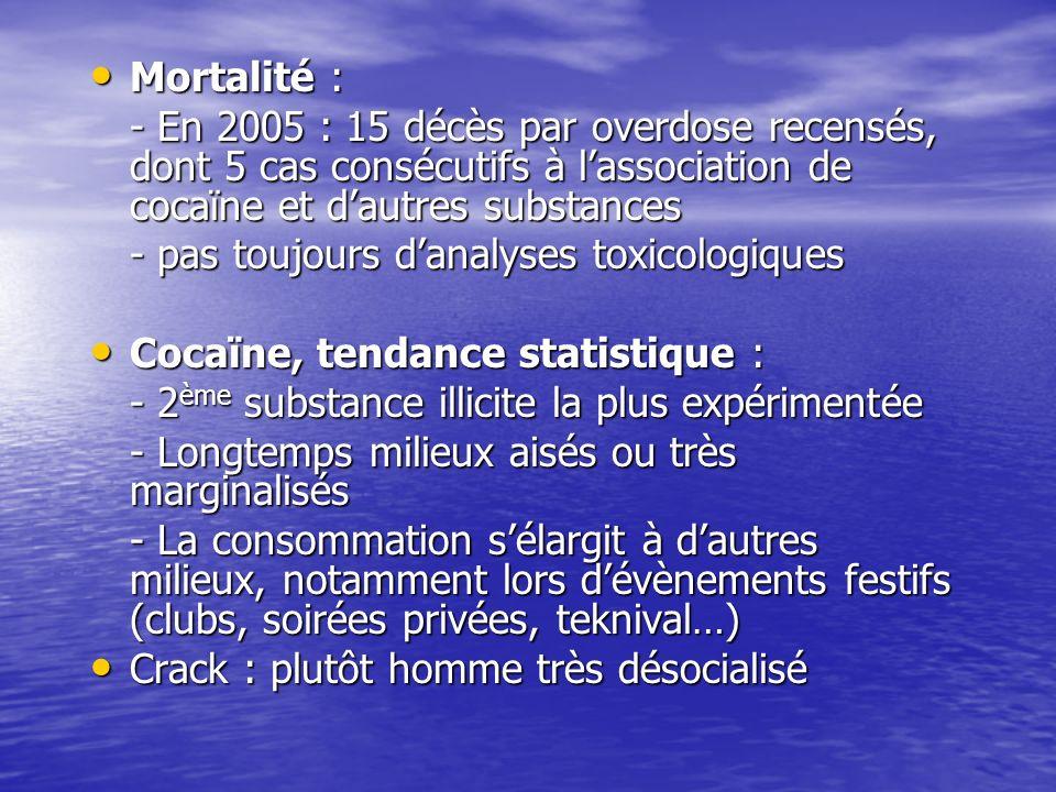 Mortalité : Mortalité : - En 2005 : 15 décès par overdose recensés, dont 5 cas consécutifs à lassociation de cocaïne et dautres substances - pas toujo