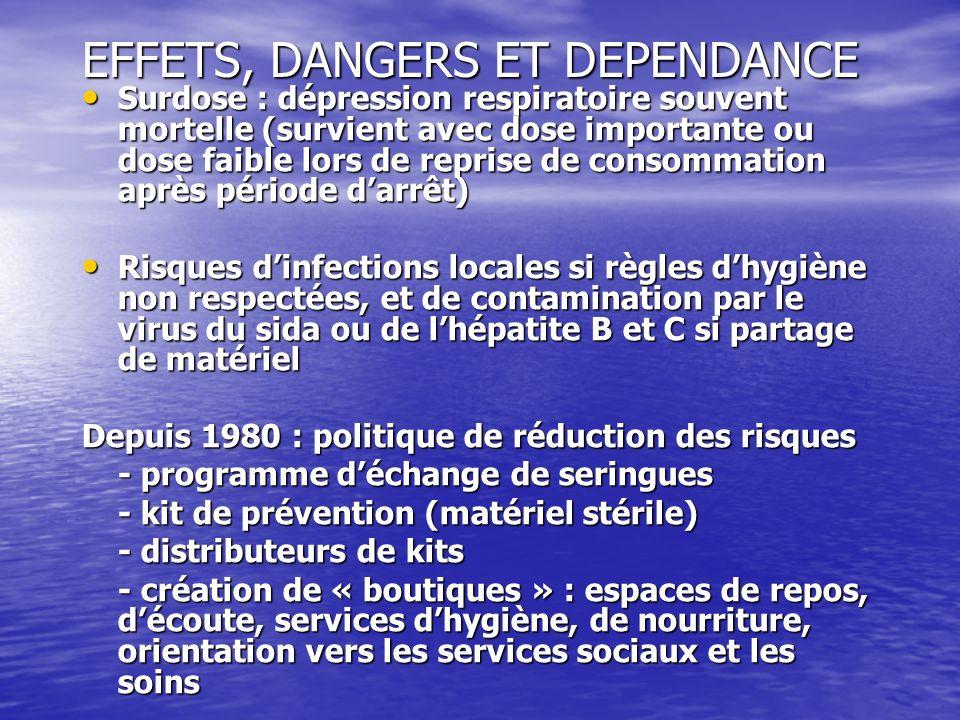 EFFETS, DANGERS ET DEPENDANCE Surdose : dépression respiratoire souvent mortelle (survient avec dose importante ou dose faible lors de reprise de cons