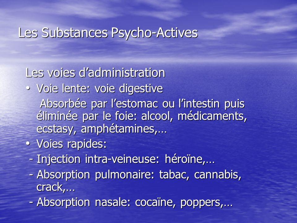 Les Substances Psycho-Actives Les voies dadministration Voie lente: voie digestive Voie lente: voie digestive Absorbée par lestomac ou lintestin puis