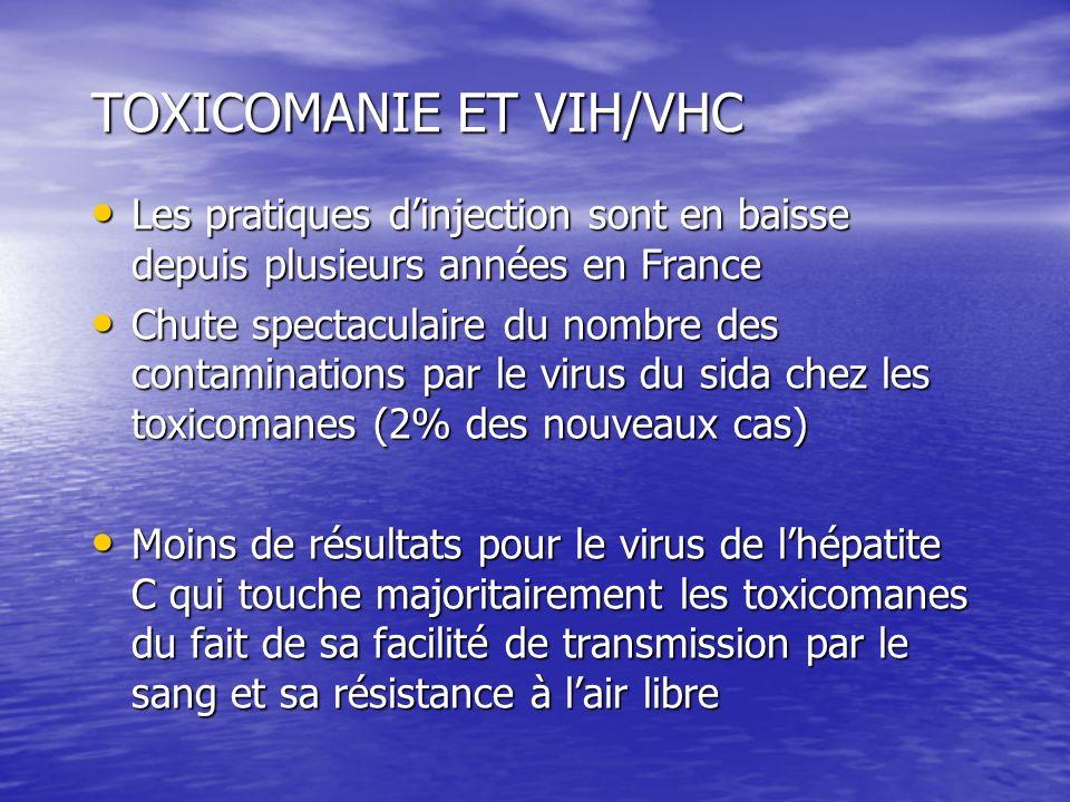 TOXICOMANIE ET VIH/VHC Les pratiques dinjection sont en baisse depuis plusieurs années en France Les pratiques dinjection sont en baisse depuis plusie