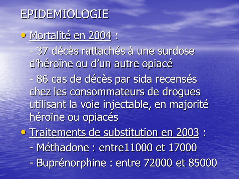 EPIDEMIOLOGIE Mortalité en 2004 : Mortalité en 2004 : - 37 décès rattachés à une surdose dhéroïne ou dun autre opiacé - 86 cas de décès par sida recen