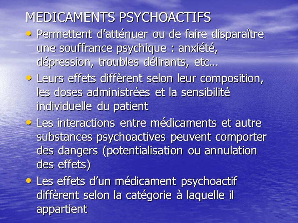 MEDICAMENTS PSYCHOACTIFS Permettent datténuer ou de faire disparaître une souffrance psychique : anxiété, dépression, troubles délirants, etc… Permett