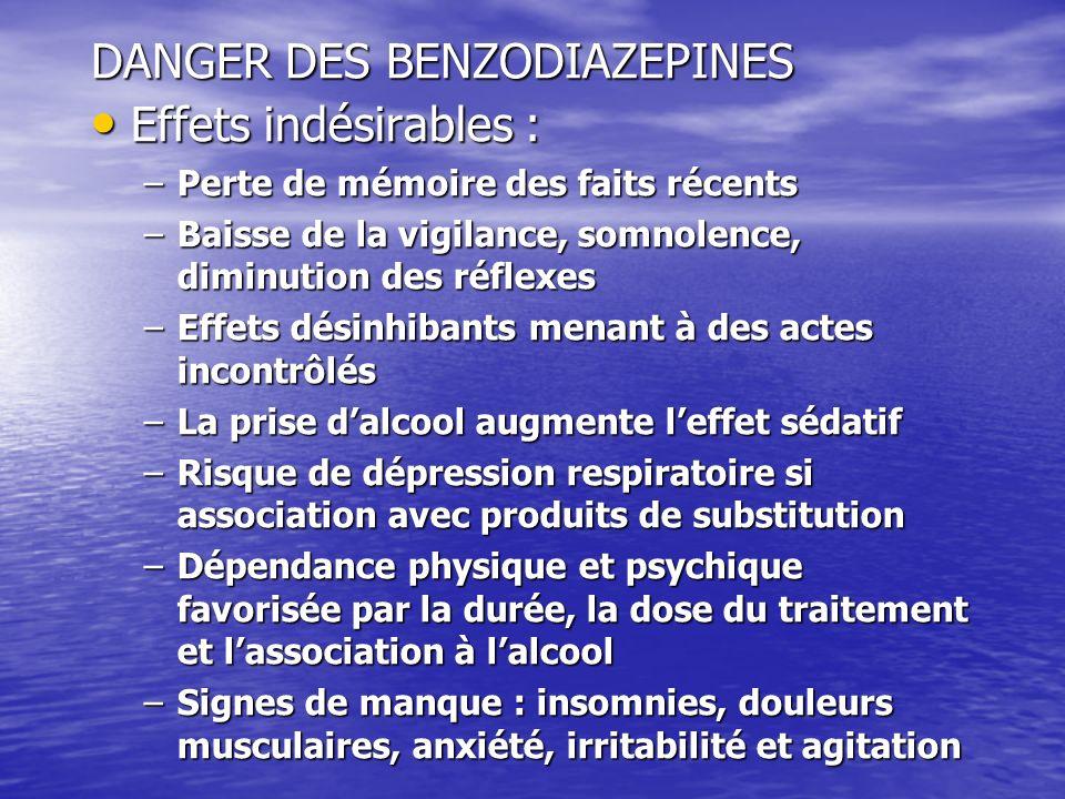 DANGER DES BENZODIAZEPINES Effets indésirables : Effets indésirables : –Perte de mémoire des faits récents –Baisse de la vigilance, somnolence, diminu