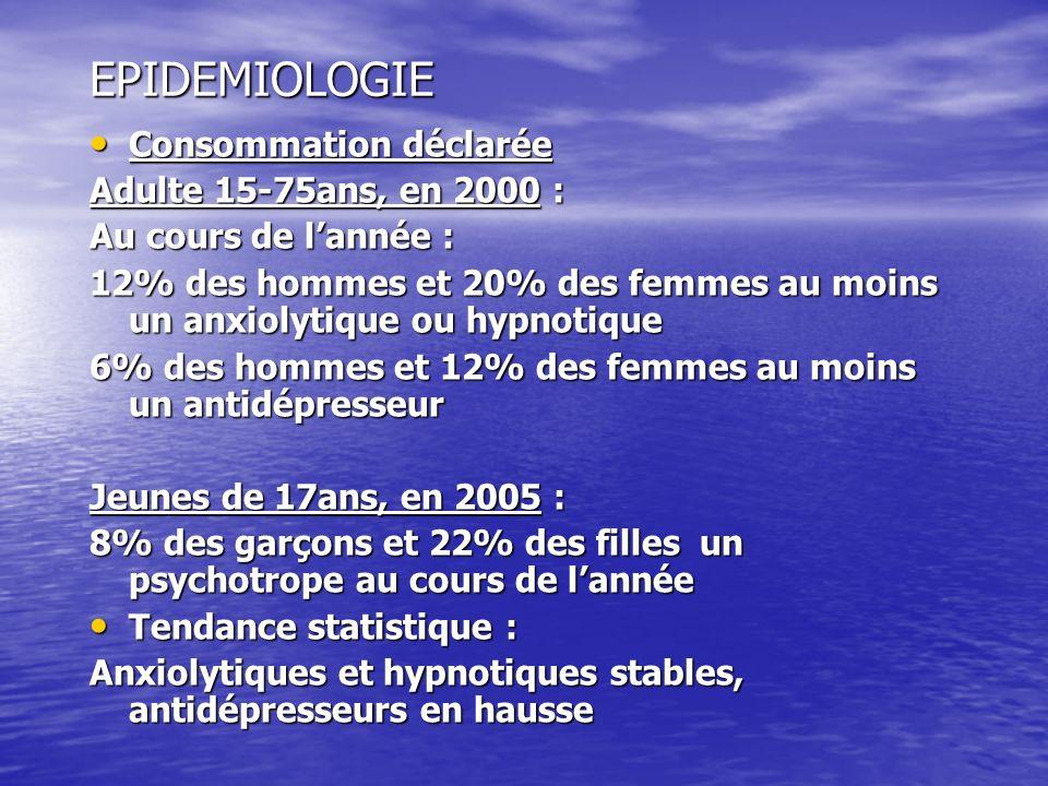 EPIDEMIOLOGIE Consommation déclarée Consommation déclarée Adulte 15-75ans, en 2000 : Au cours de lannée : 12% des hommes et 20% des femmes au moins un