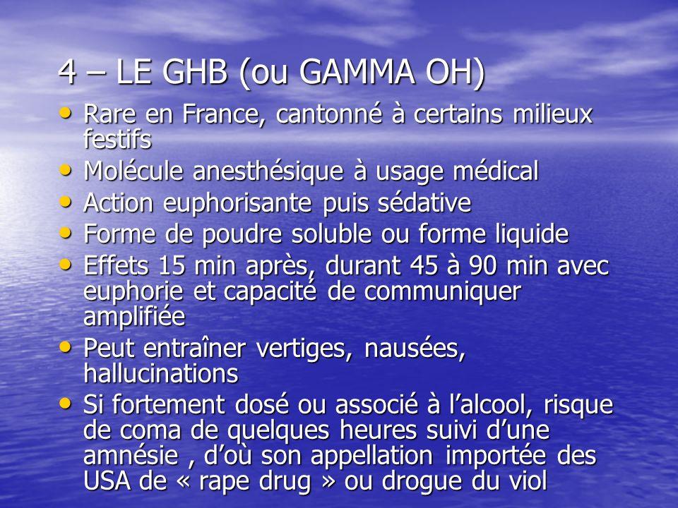 4 – LE GHB (ou GAMMA OH) Rare en France, cantonné à certains milieux festifs Rare en France, cantonné à certains milieux festifs Molécule anesthésique