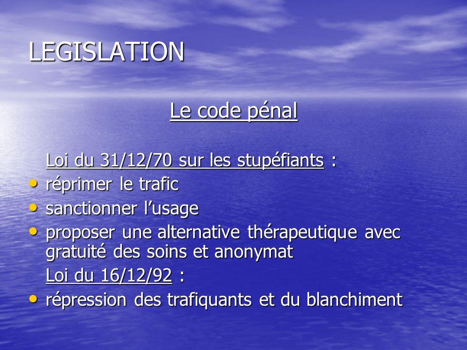 LEGISLATION Le code pénal Loi du 31/12/70 sur les stupéfiants : réprimer le trafic réprimer le trafic sanctionner lusage sanctionner lusage proposer u