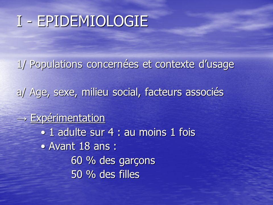 I - EPIDEMIOLOGIE 1/ Populations concernées et contexte dusage a/ Age, sexe, milieu social, facteurs associés Expérimentation Expérimentation 1 adulte