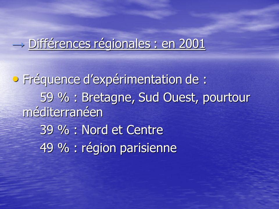 Différences régionales : en 2001 Différences régionales : en 2001 Fréquence dexpérimentation de : Fréquence dexpérimentation de : 59 % : Bretagne, Sud