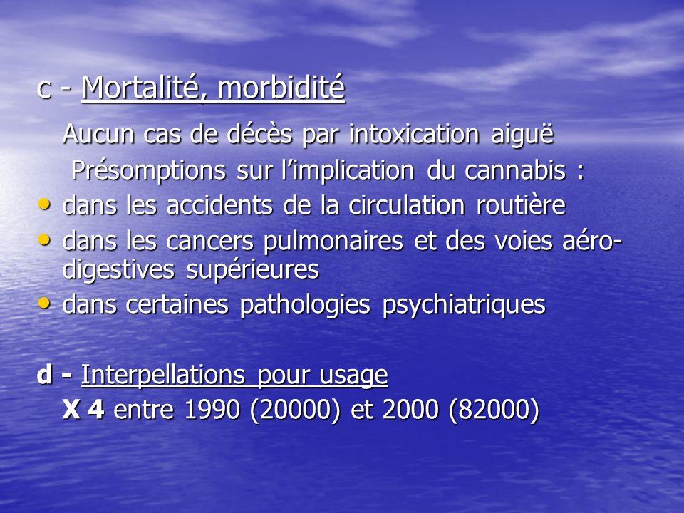 c - Mortalité, morbidité Aucun cas de décès par intoxication aiguë Présomptions sur limplication du cannabis : Présomptions sur limplication du cannab