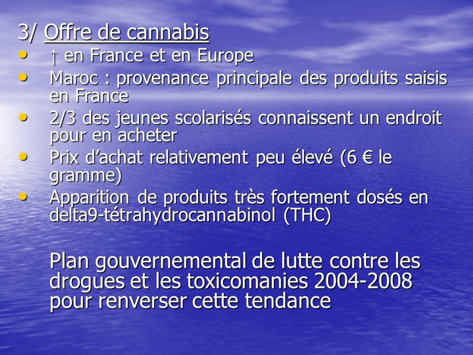 3/ Offre de cannabis en France et en Europe en France et en Europe Maroc : provenance principale des produits saisis en France Maroc : provenance prin
