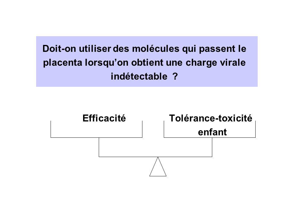 Doit-on utiliser des molécules qui passent le placenta lorsquon obtient une charge virale indétectable .