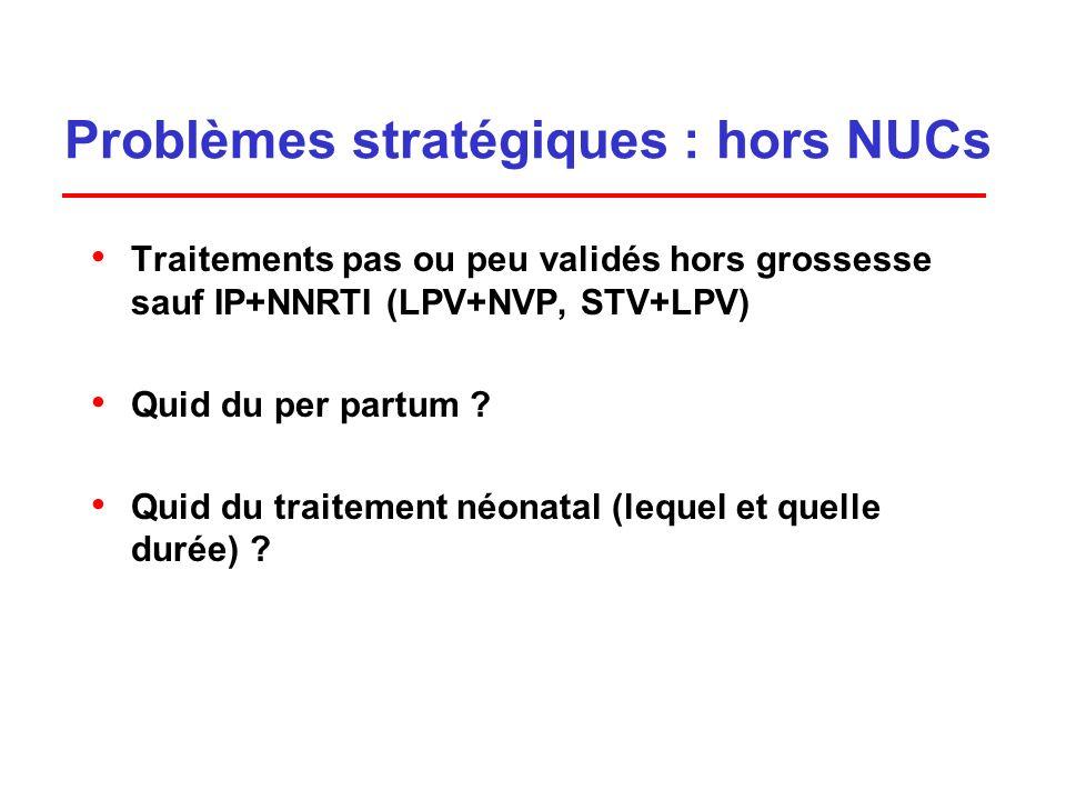 Problèmes stratégiques : hors NUCs Traitements pas ou peu validés hors grossesse sauf IP+NNRTI (LPV+NVP, STV+LPV) Quid du per partum .