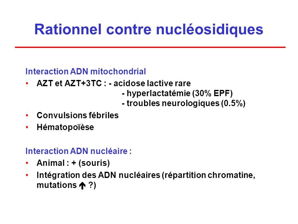 Rationnel contre nucléosidiques Interaction ADN mitochondrial AZT et AZT+3TC : - acidose lactive rare - hyperlactatémie (30% EPF) - troubles neurologiques (0.5%) Convulsions fébriles Hématopoïèse Interaction ADN nucléaire : Animal : + (souris) Intégration des ADN nucléaires (répartition chromatine, mutations )