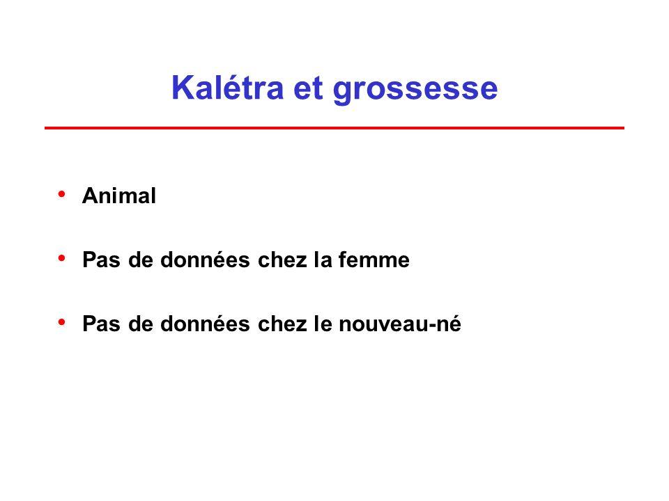 Kalétra et grossesse Animal Pas de données chez la femme Pas de données chez le nouveau-né