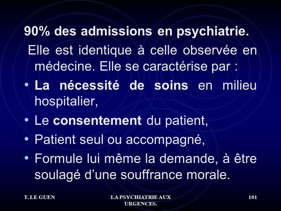 T. LE GUENLA PSYCHIATRIE AUX URGENCES. 101 90% des admissions en psychiatrie.