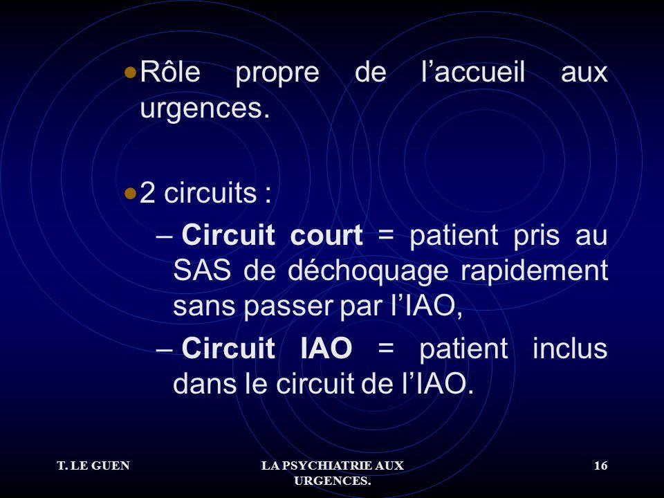T. LE GUENLA PSYCHIATRIE AUX URGENCES. 16 Rôle propre de laccueil aux urgences.