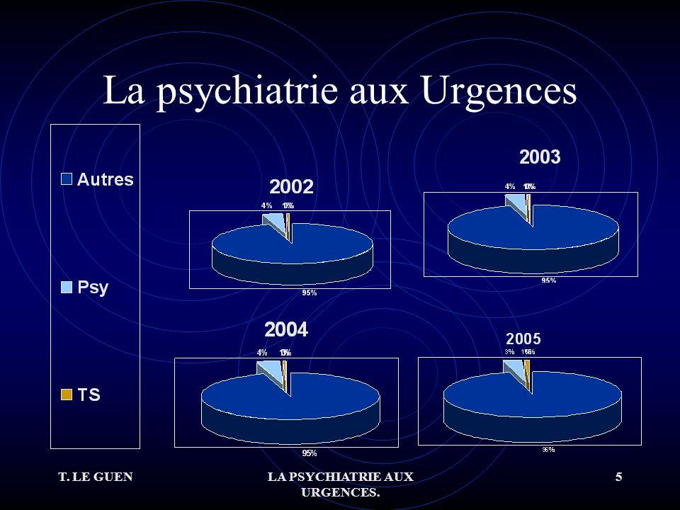 T.LE GUENLA PSYCHIATRIE AUX URGENCES. 16 Rôle propre de laccueil aux urgences.