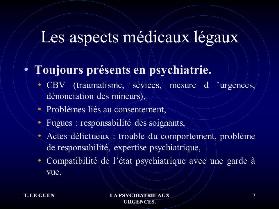 T. LE GUENLA PSYCHIATRIE AUX URGENCES. 88 Patients suicidaires et Fugues
