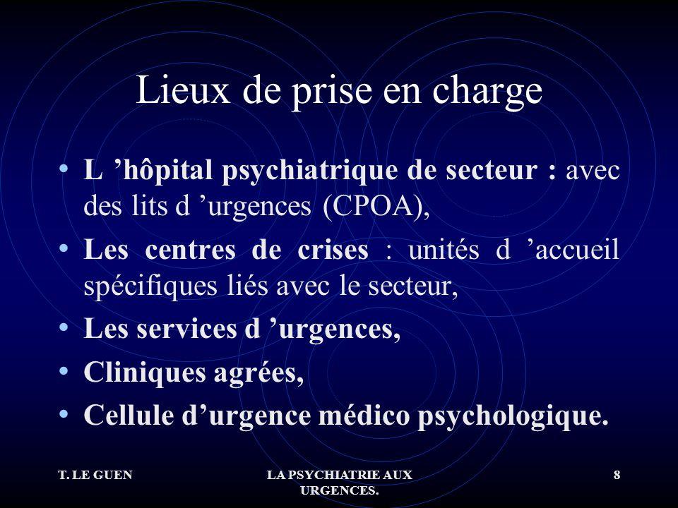T.LE GUENLA PSYCHIATRIE AUX URGENCES. 119 Concerne 5 à 8% des admissions.