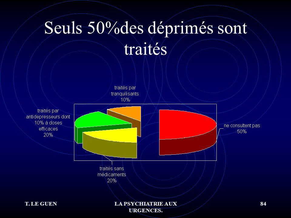 T. LE GUENLA PSYCHIATRIE AUX URGENCES. 84 Seuls 50%des déprimés sont traités