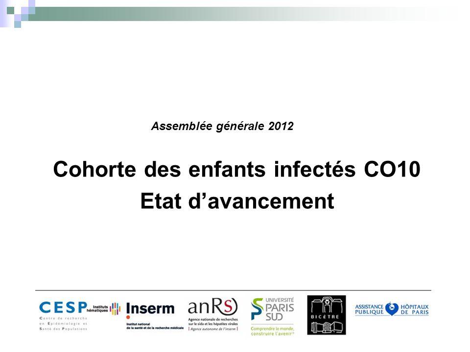 Enquête Périnatale Française Cohorte des enfants infectés CO10 Etat davancement Assemblée générale 2012