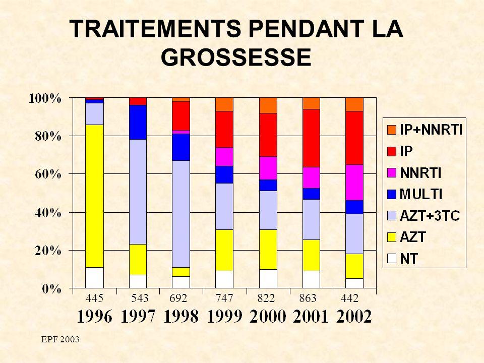 EPF 2003 TRAITEMENTS PENDANT LA GROSSESSE 445543 692 747822 863 442