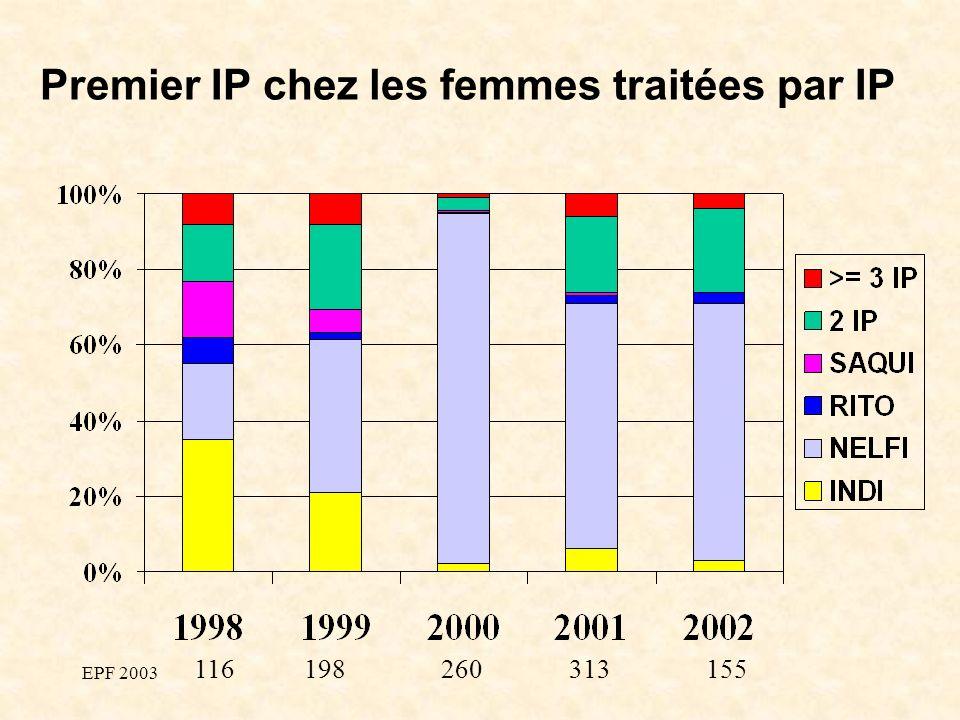 EPF 2003 Premier IP chez les femmes traitées par IP 116 198260313155
