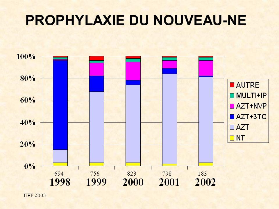EPF 2003 PROPHYLAXIE DU NOUVEAU-NE 694756823798183