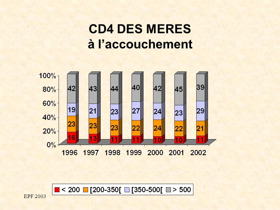 EPF 2003 CD4 DES MERES à laccouchement