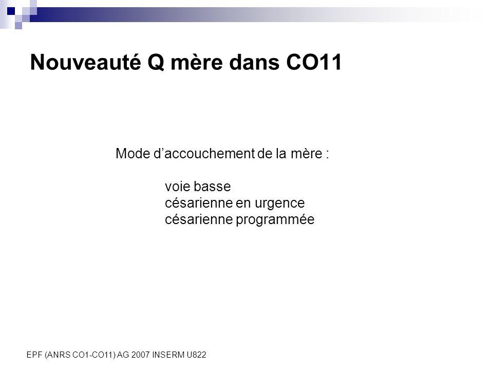 EPF (ANRS CO1-CO11) AG 2007 INSERM U822 Nouveauté Q mère dans CO11 Mode daccouchement de la mère : voie basse césarienne en urgence césarienne program